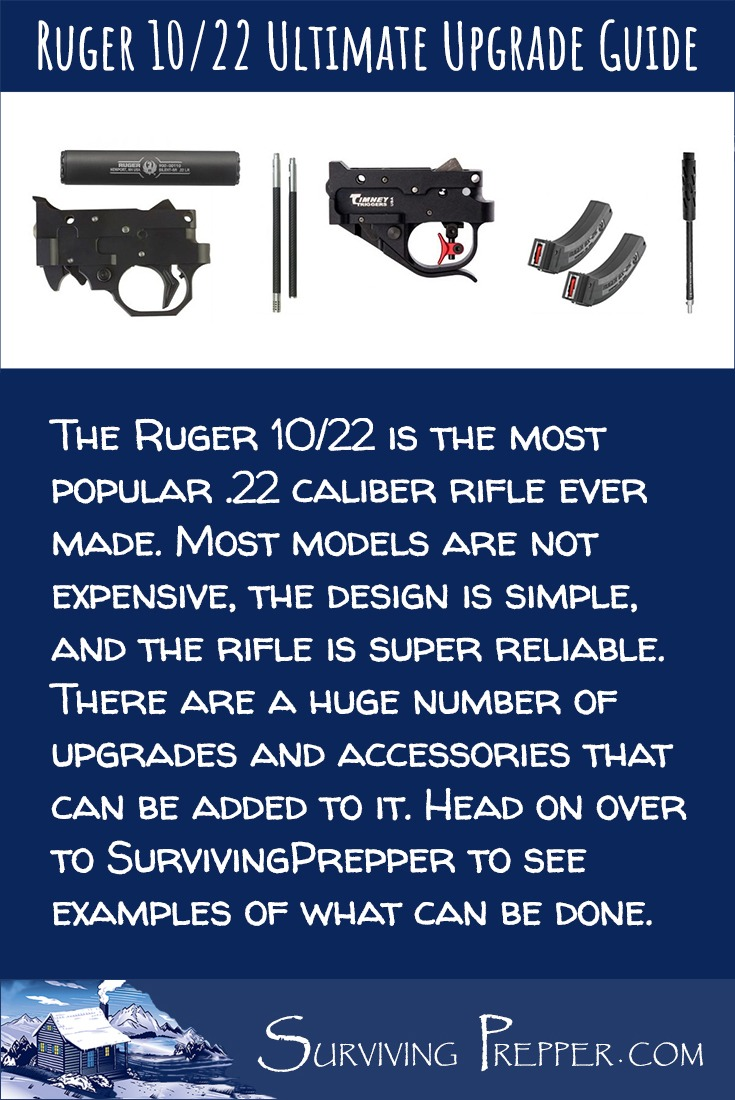 The Ruger 10/22 is the most popular .22 caliber rifle ever made. Check out the many upgrades and accessories that can be added improve it.